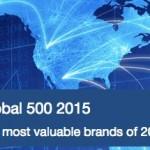 【ランキング】世界の企業ブランド価値2015。Appleが4年連続で1位。(Brand Finance版)